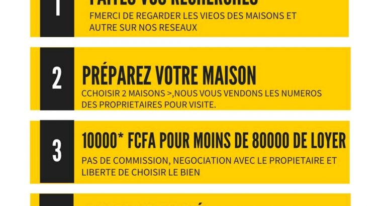 Y037CCTE01 OFFRE : VENTE TERRAIN YAOUNDÉ/CAMEROU